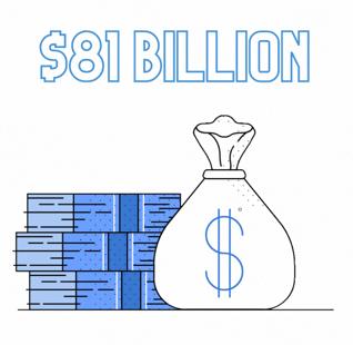 81 billion (1)