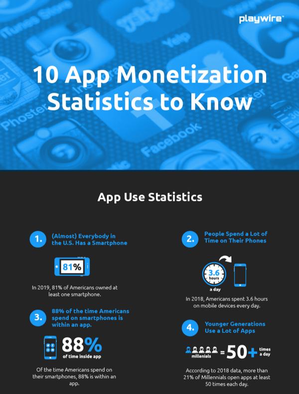 10 App Monetization Statistics to Know